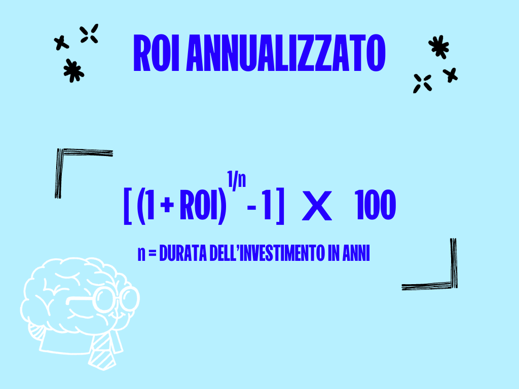 roi annualizzato