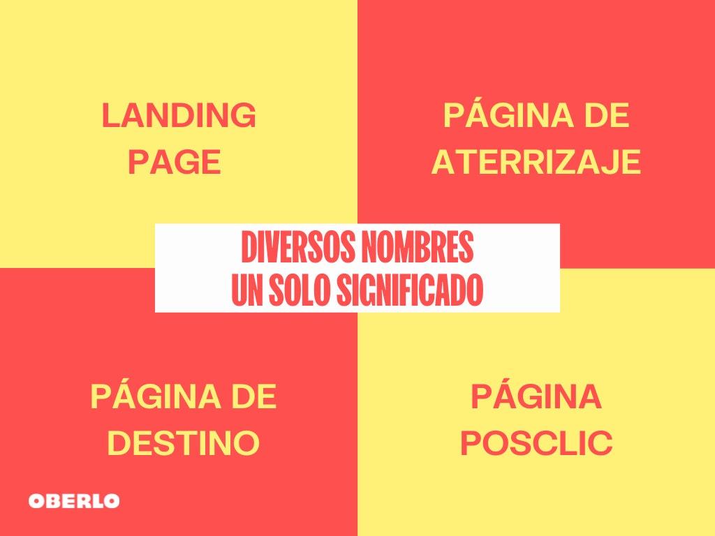 landing page significado