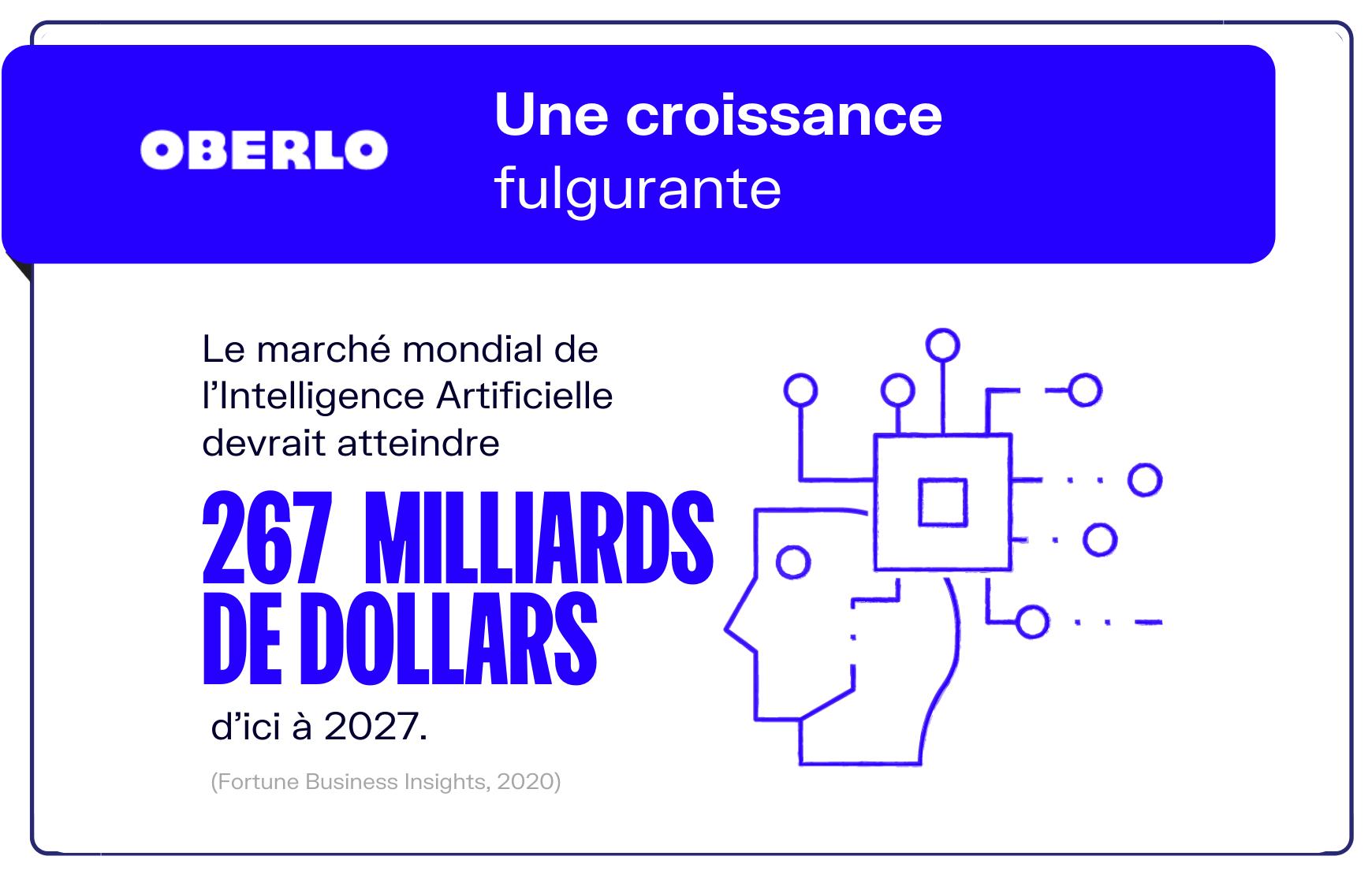 marché de l'intelligence artificielle