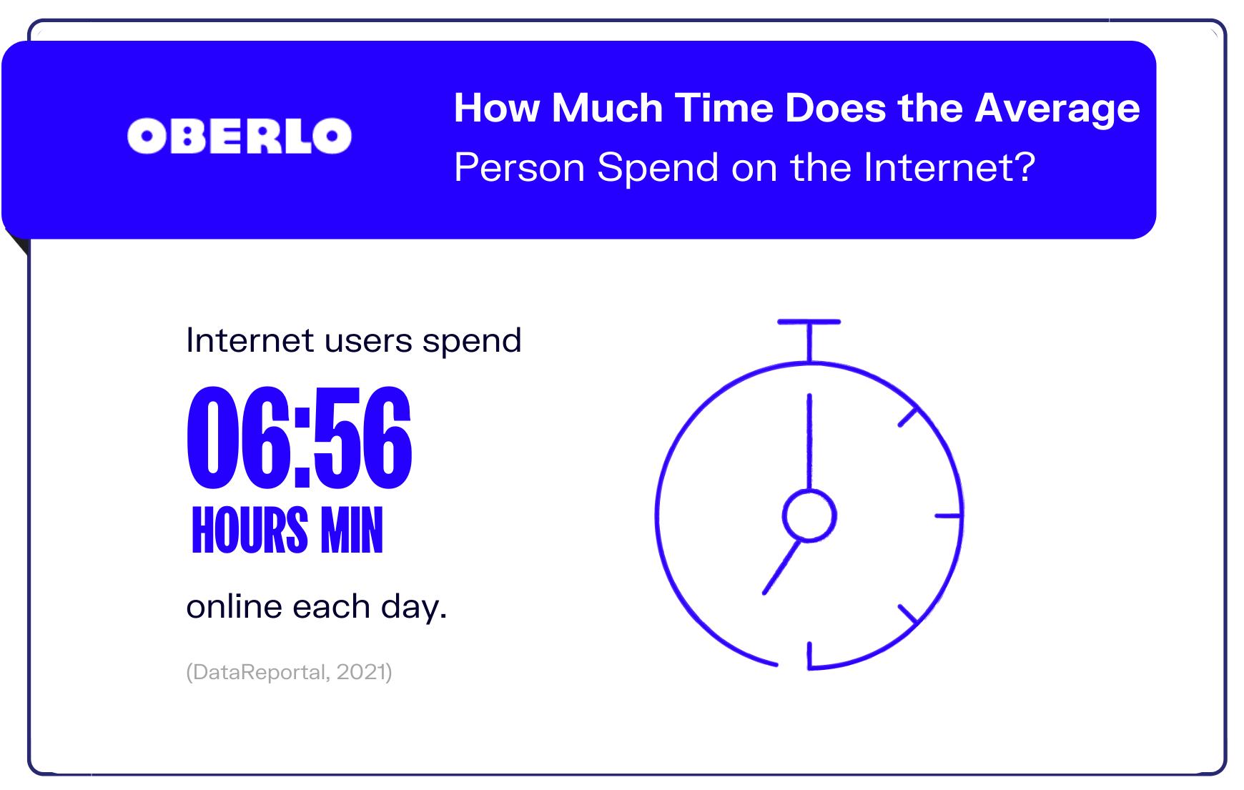 Internet statistic #4
