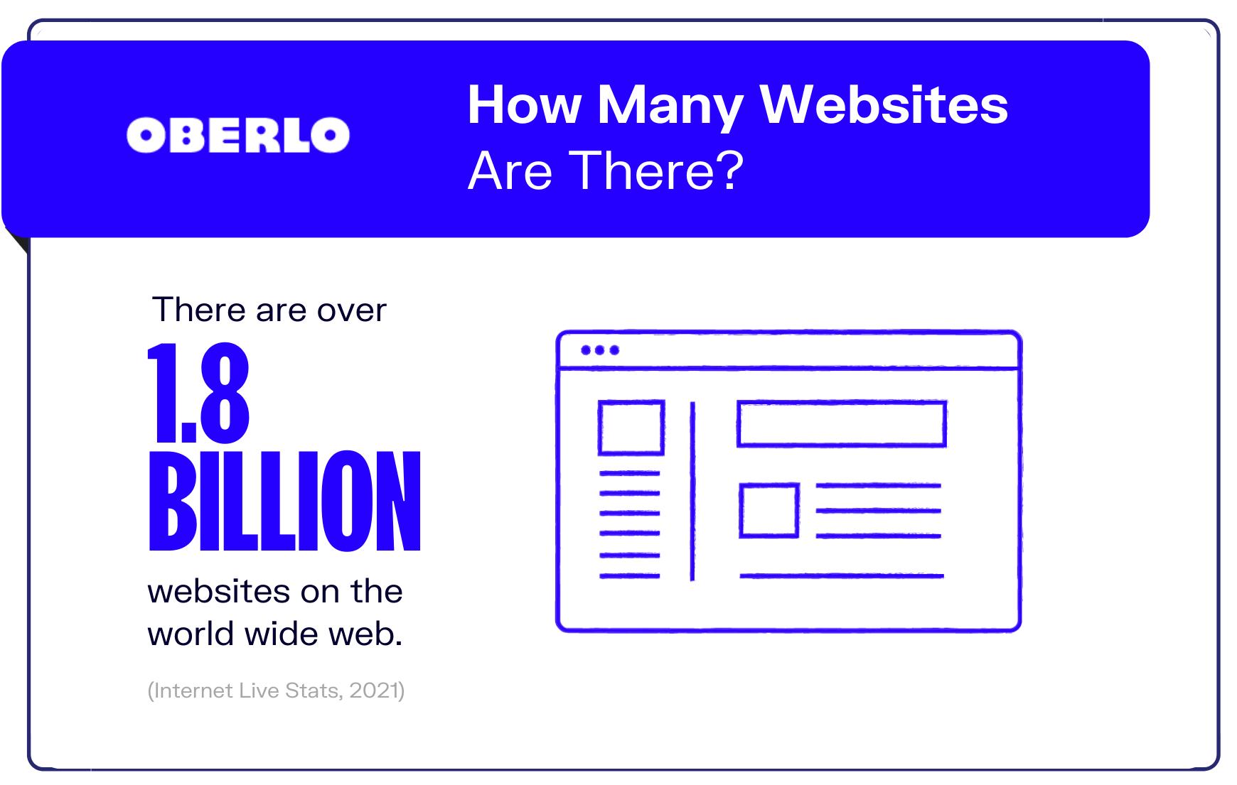 Internet statistic #8