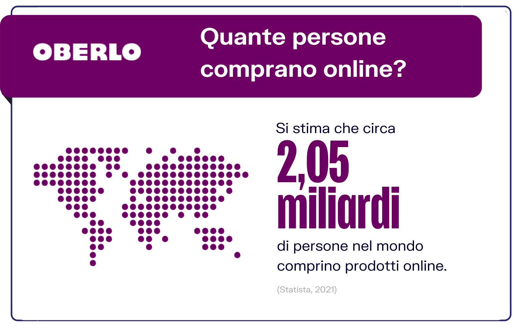 Statistiche acquisti online: quante persone comprano online? 2,05 miliardi.