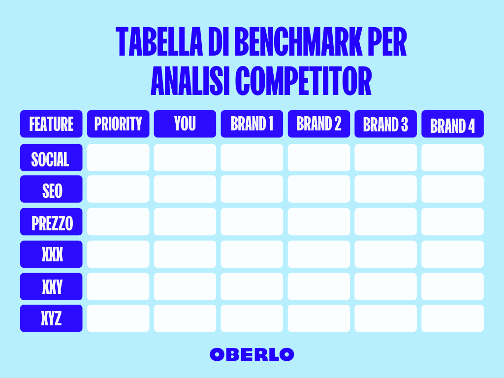 tabella benchmark analisi competitor