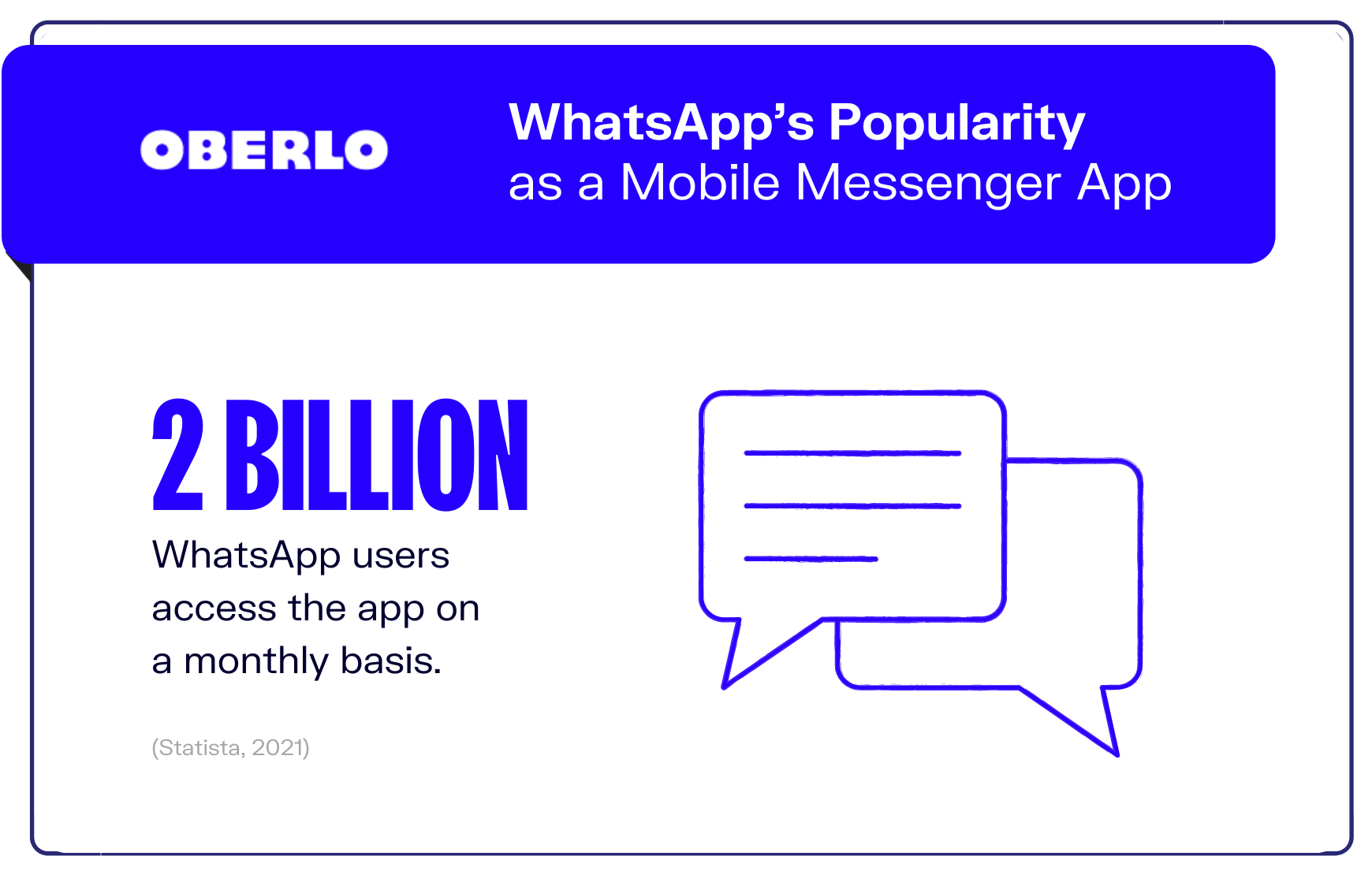 graphic of whatsapp statistic #2