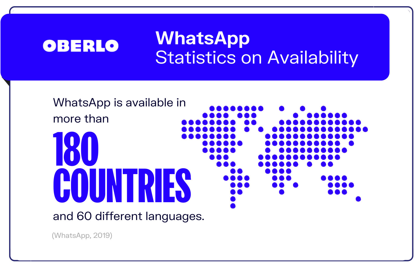 graphic of whatsapp statistic #4