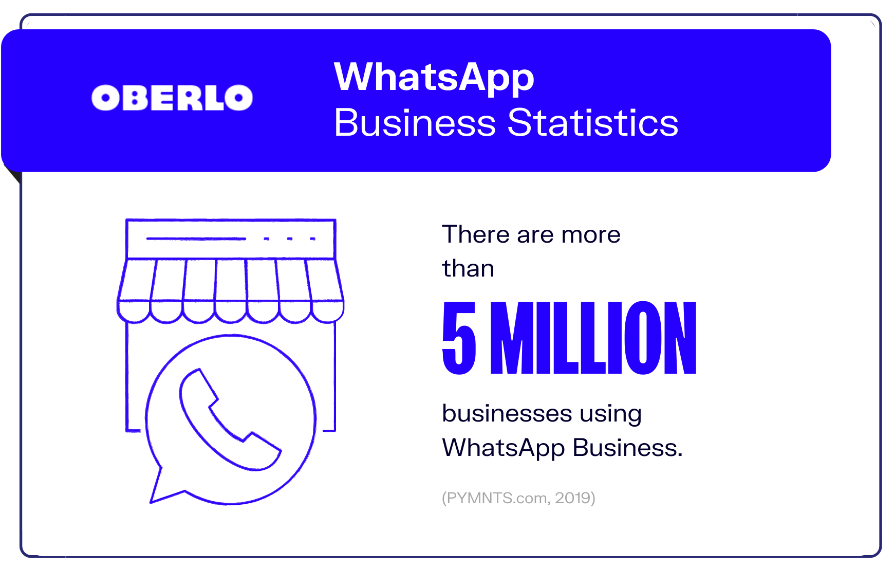 graphic of whatsapp statistic #9