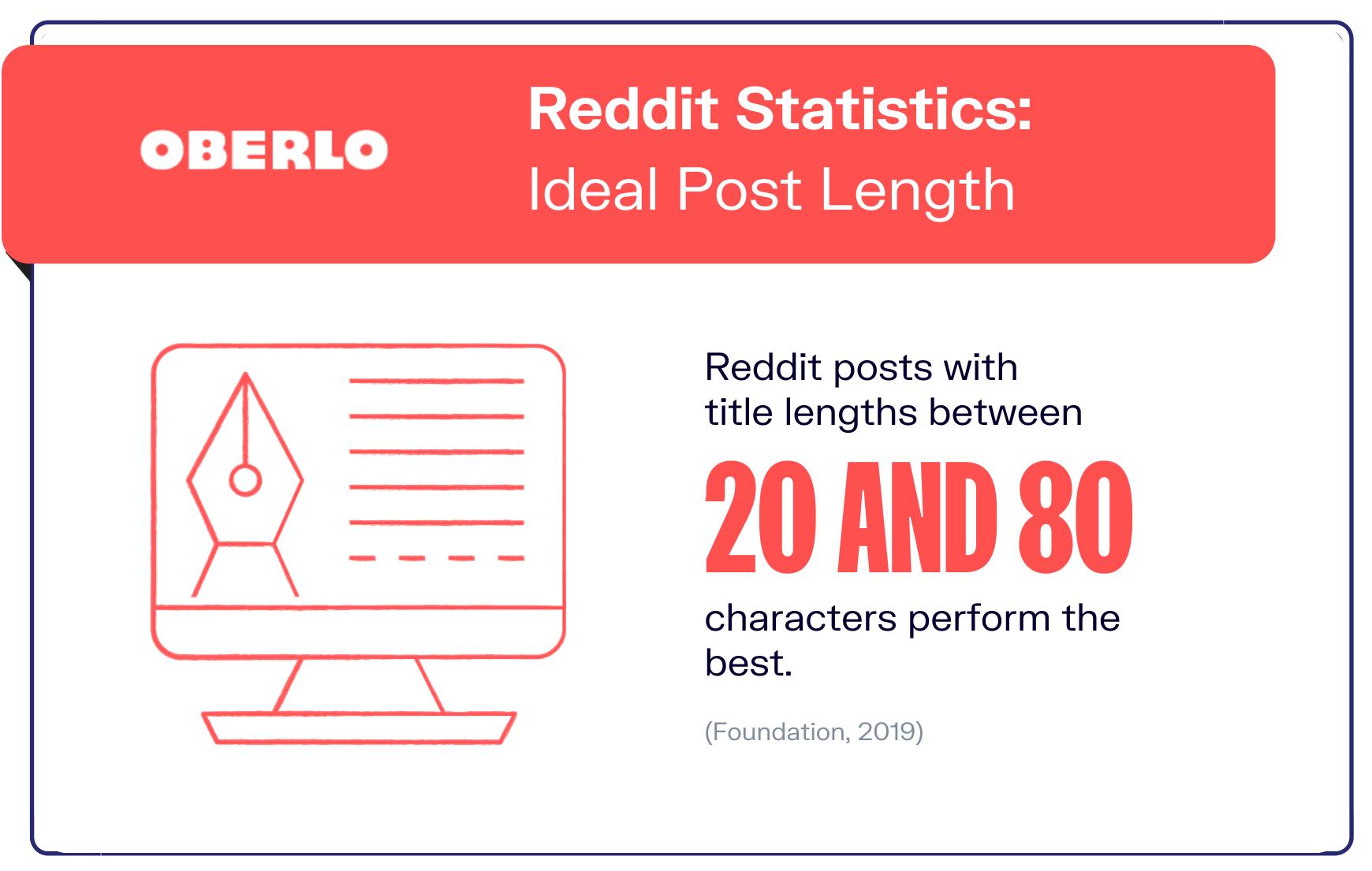 graphic of reddit statistic #9