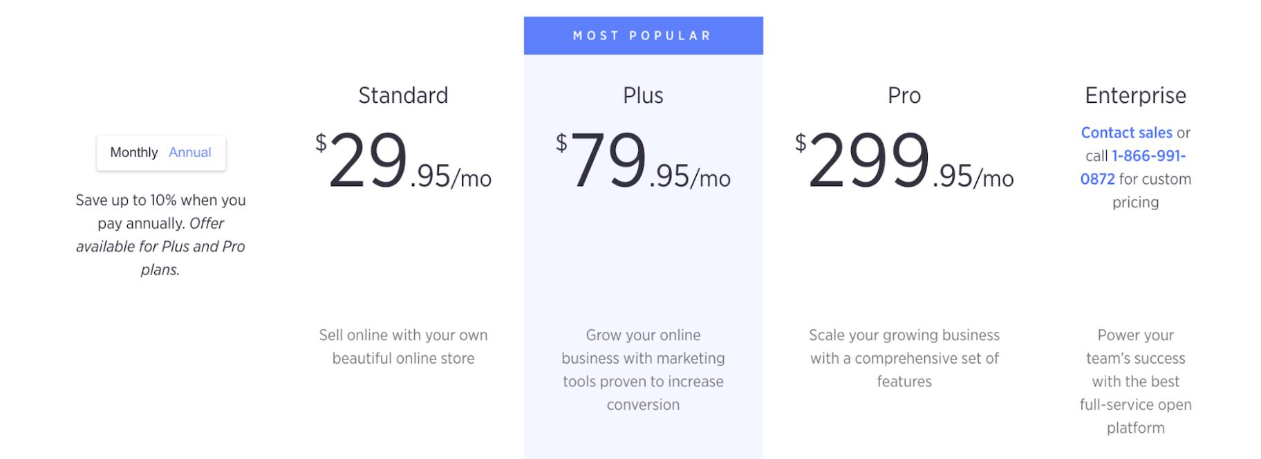BigCommerce vs. Shopify Pricing