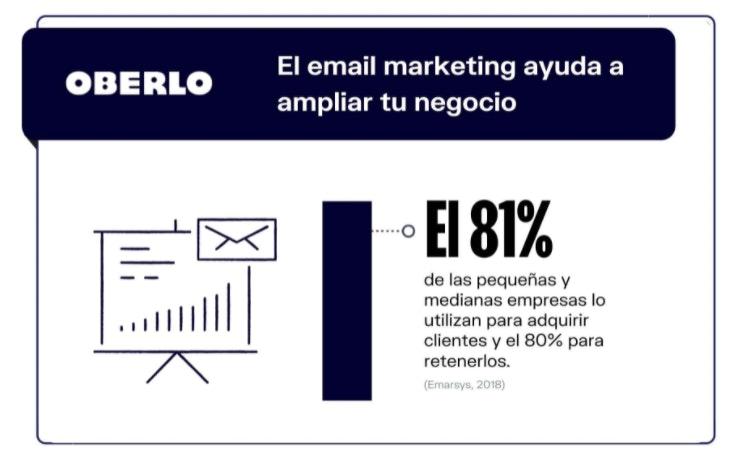 E-mail Marketing para promocionar empresas locales online