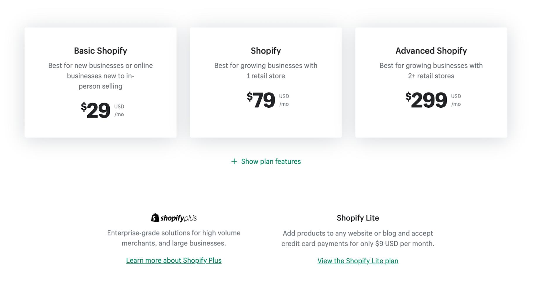 Squarespace vs. Shopify Pricing