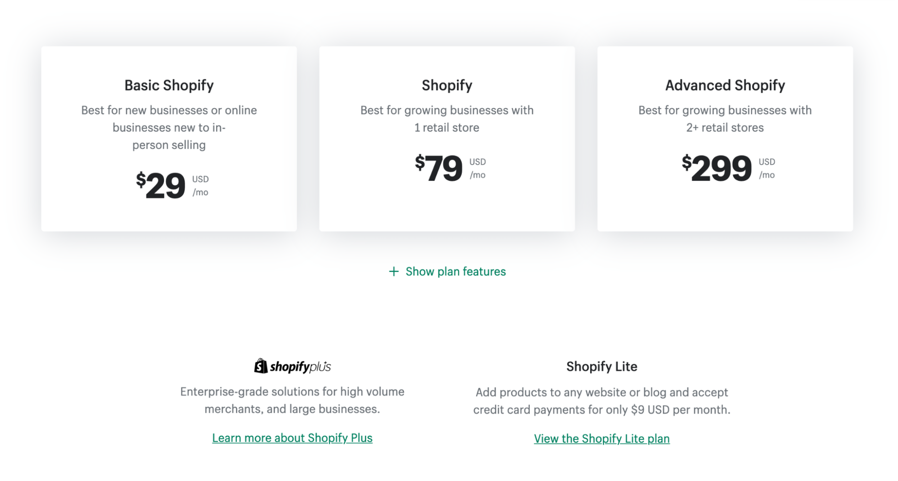 Wix vs. Shopify Pricing