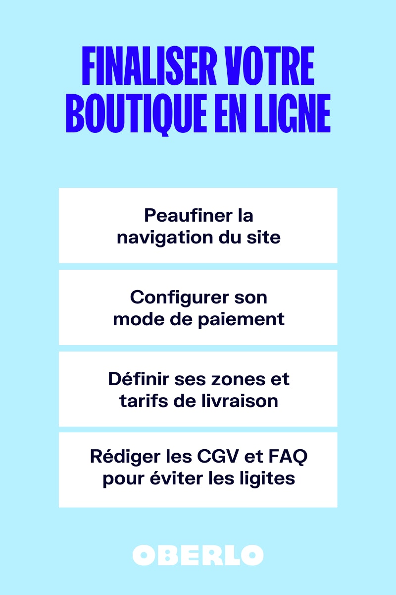 étapes business dropshipping