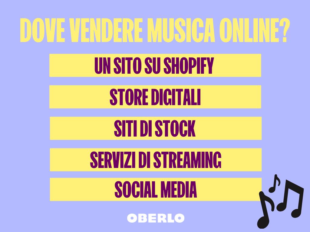 dove vendere musica online