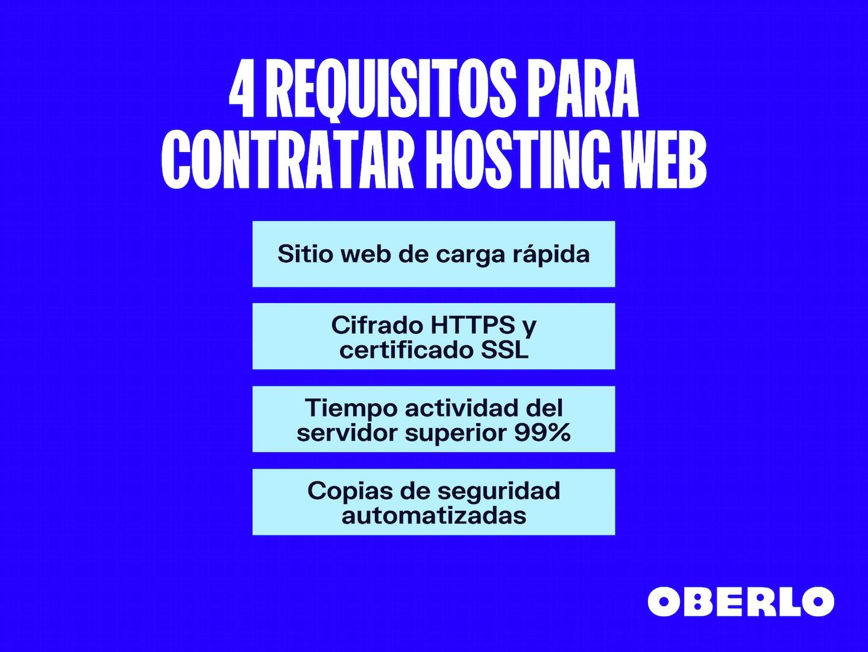 Requisitos contratar hosting web tienda online