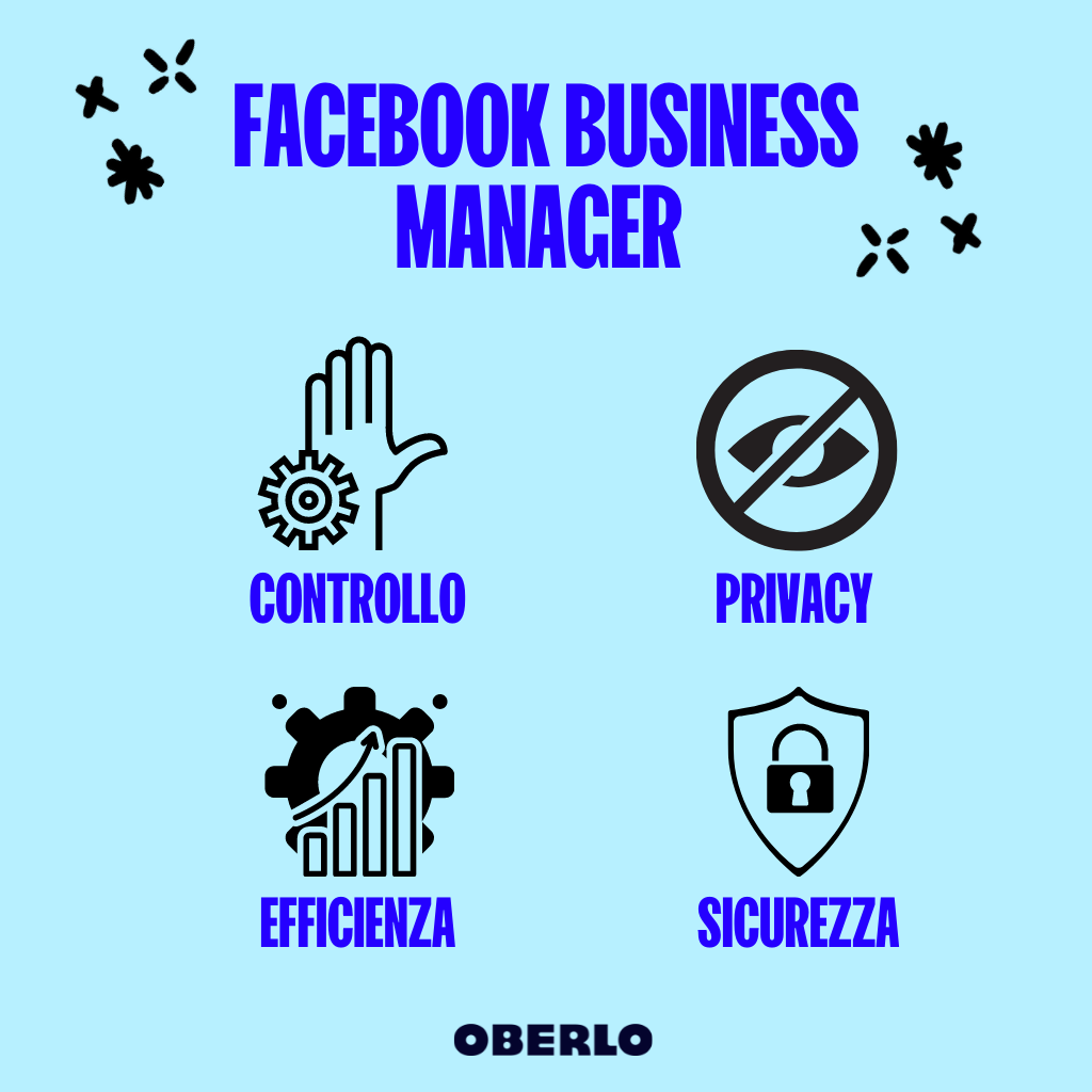 facebook business manager a cosa serve