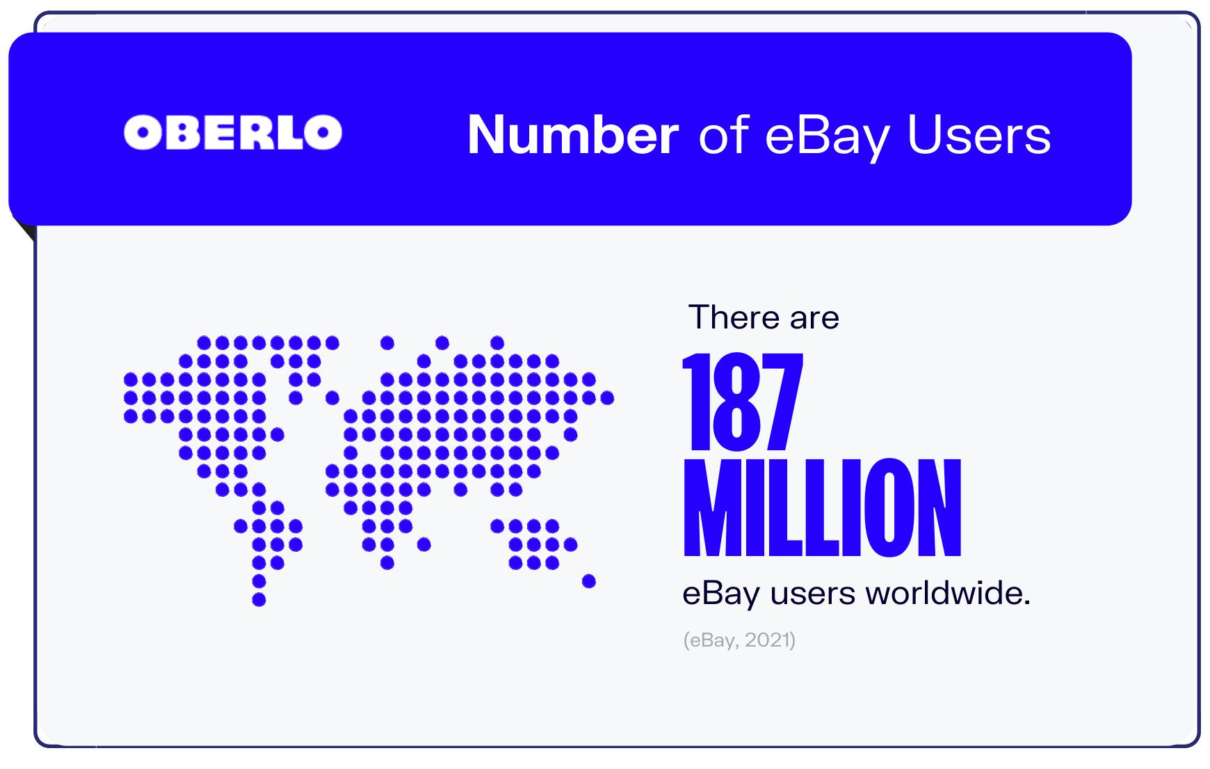 ebay statistics graphic 1