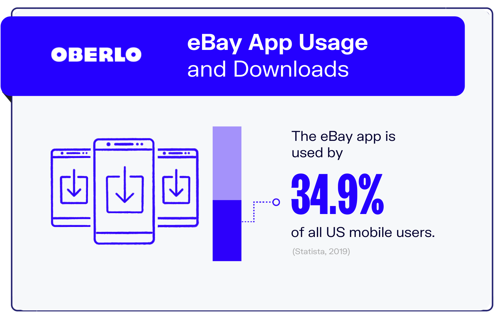 ebay statistics graphic 2