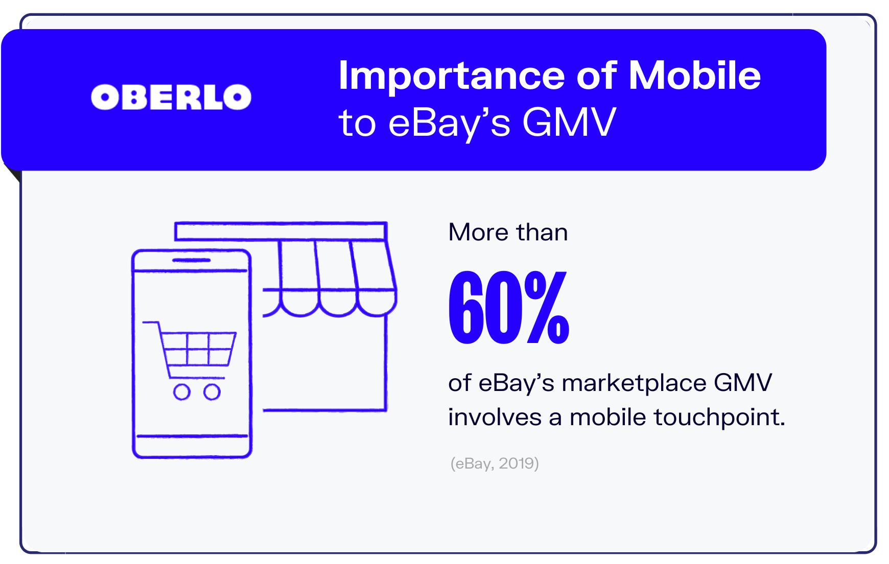 ebay statistics graphic 6