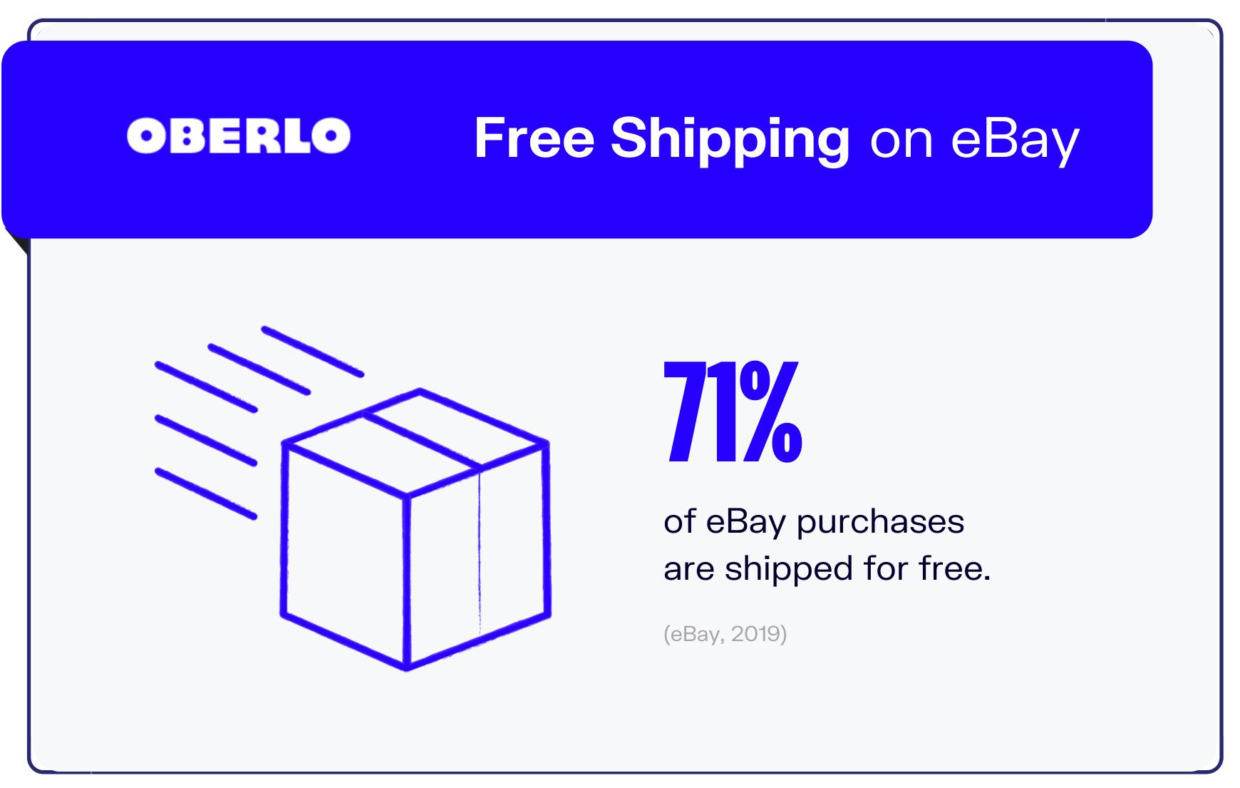 ebay statistics graphic 8