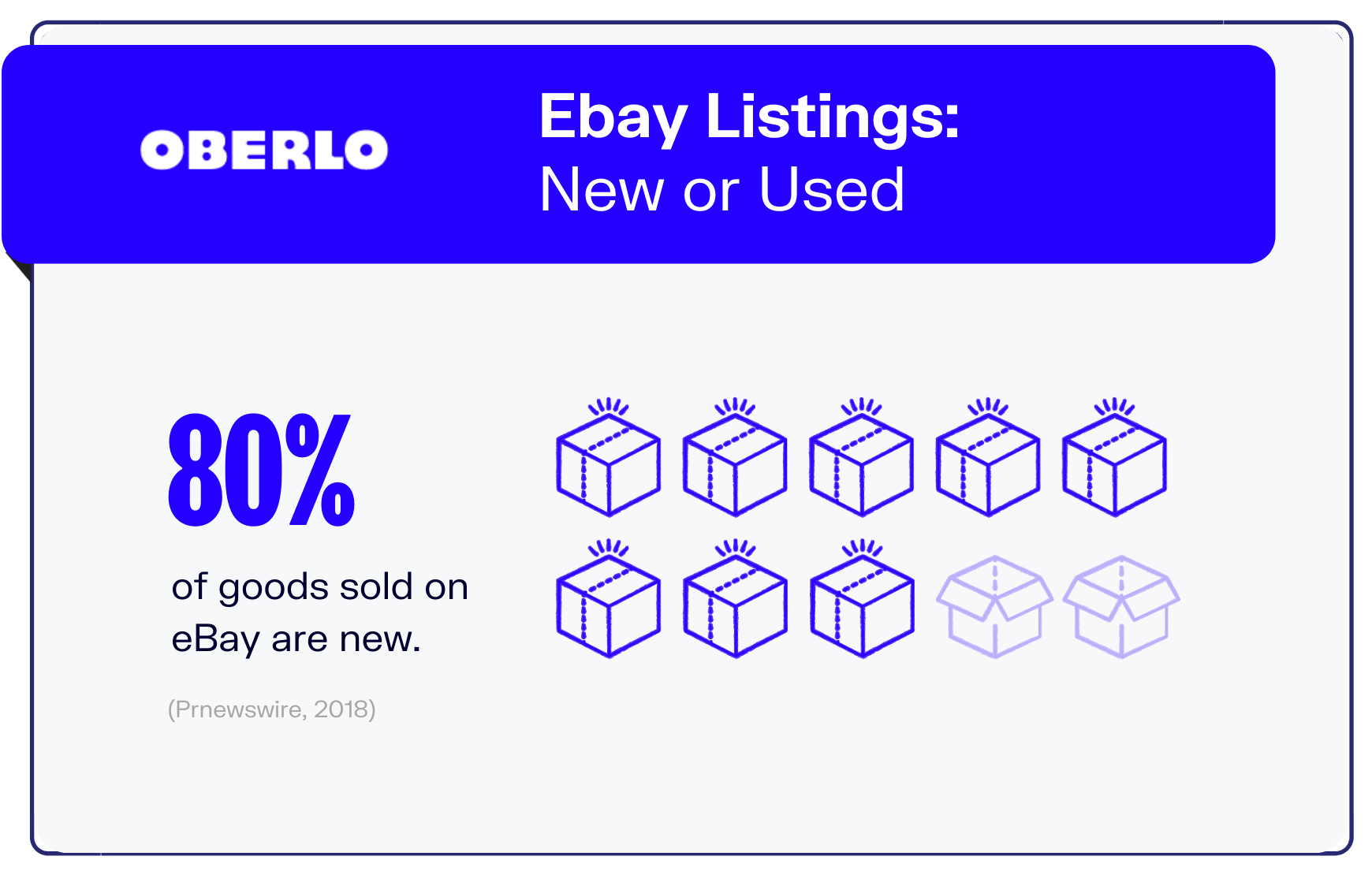 ebay statistics graphic 9