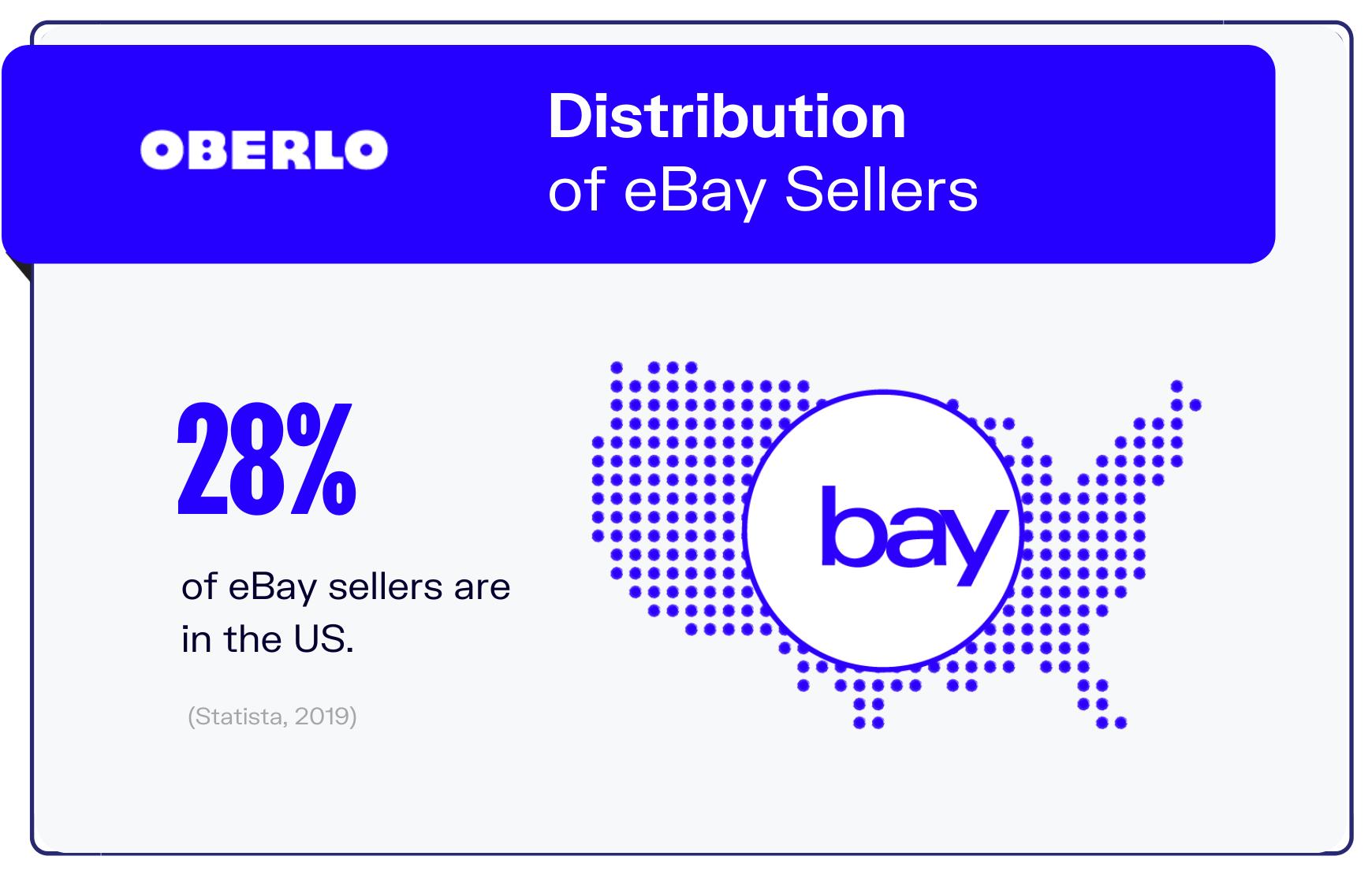 ebay statistics graphic 10