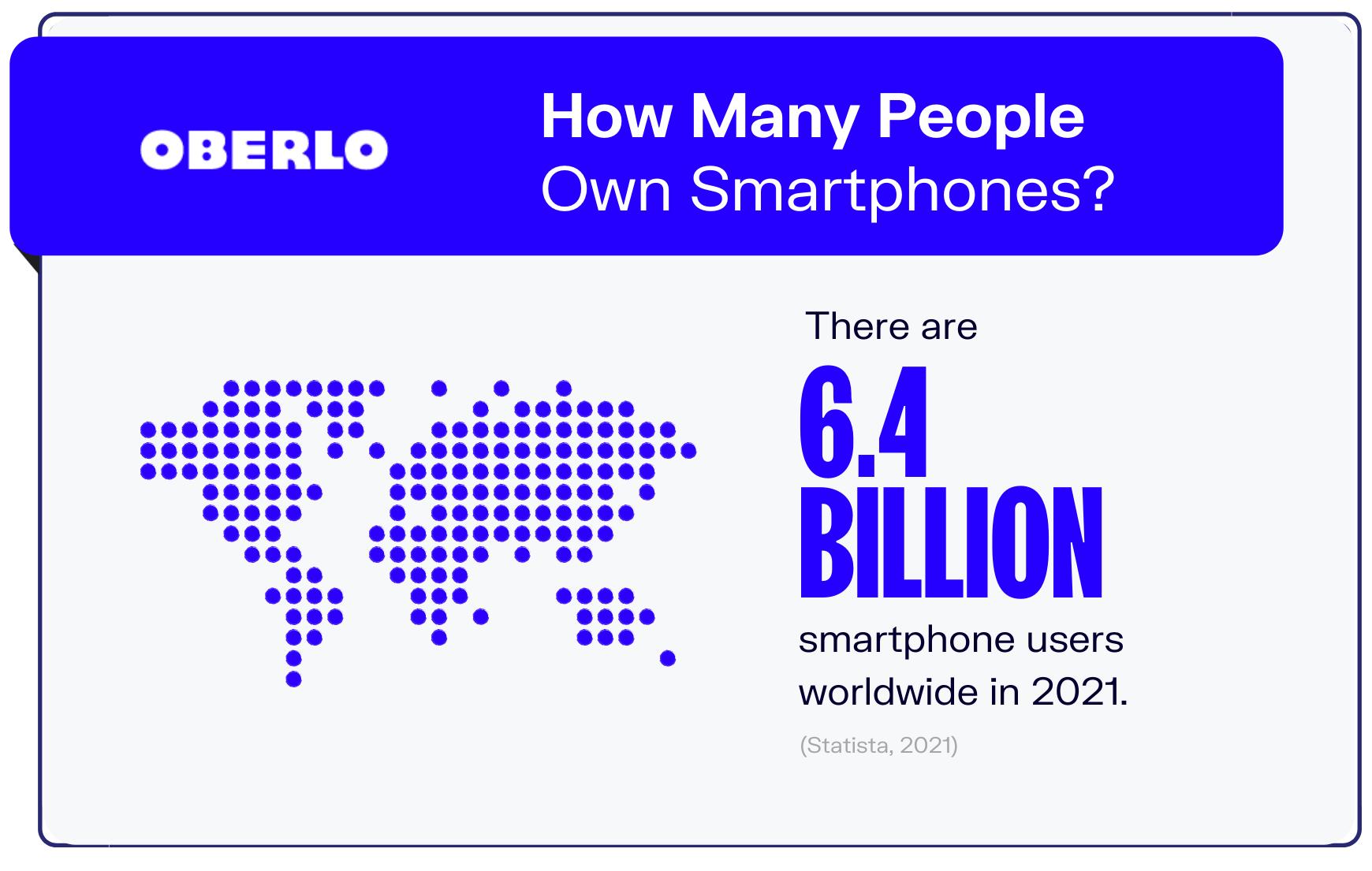 mobile usage statistics graphic 1