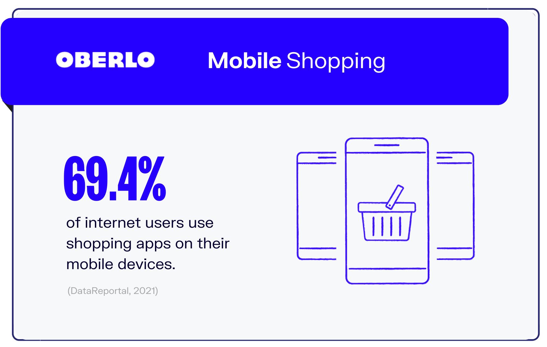 mobile usage statistics graphic 4