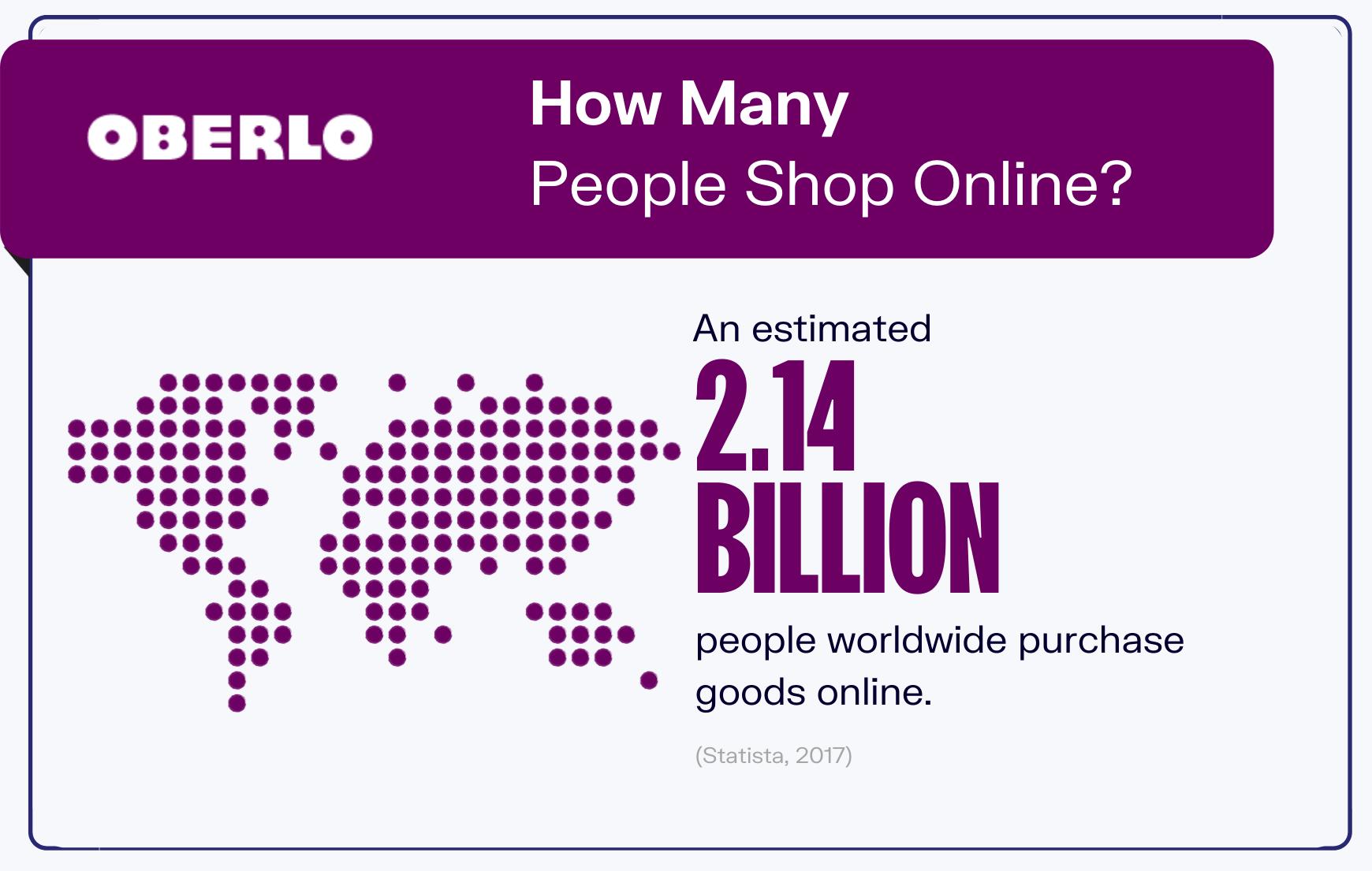 online shopping statistics graphic 1