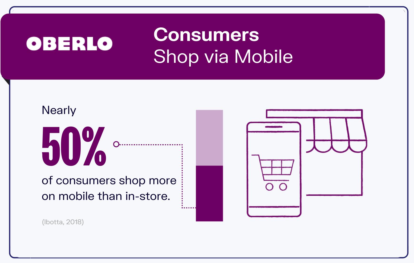 online shopping statistics graphic 3