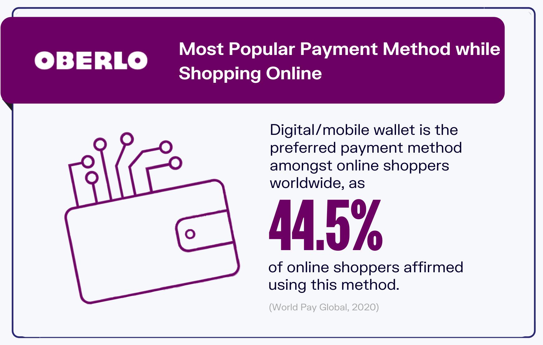 online shopping statistics graphic 5