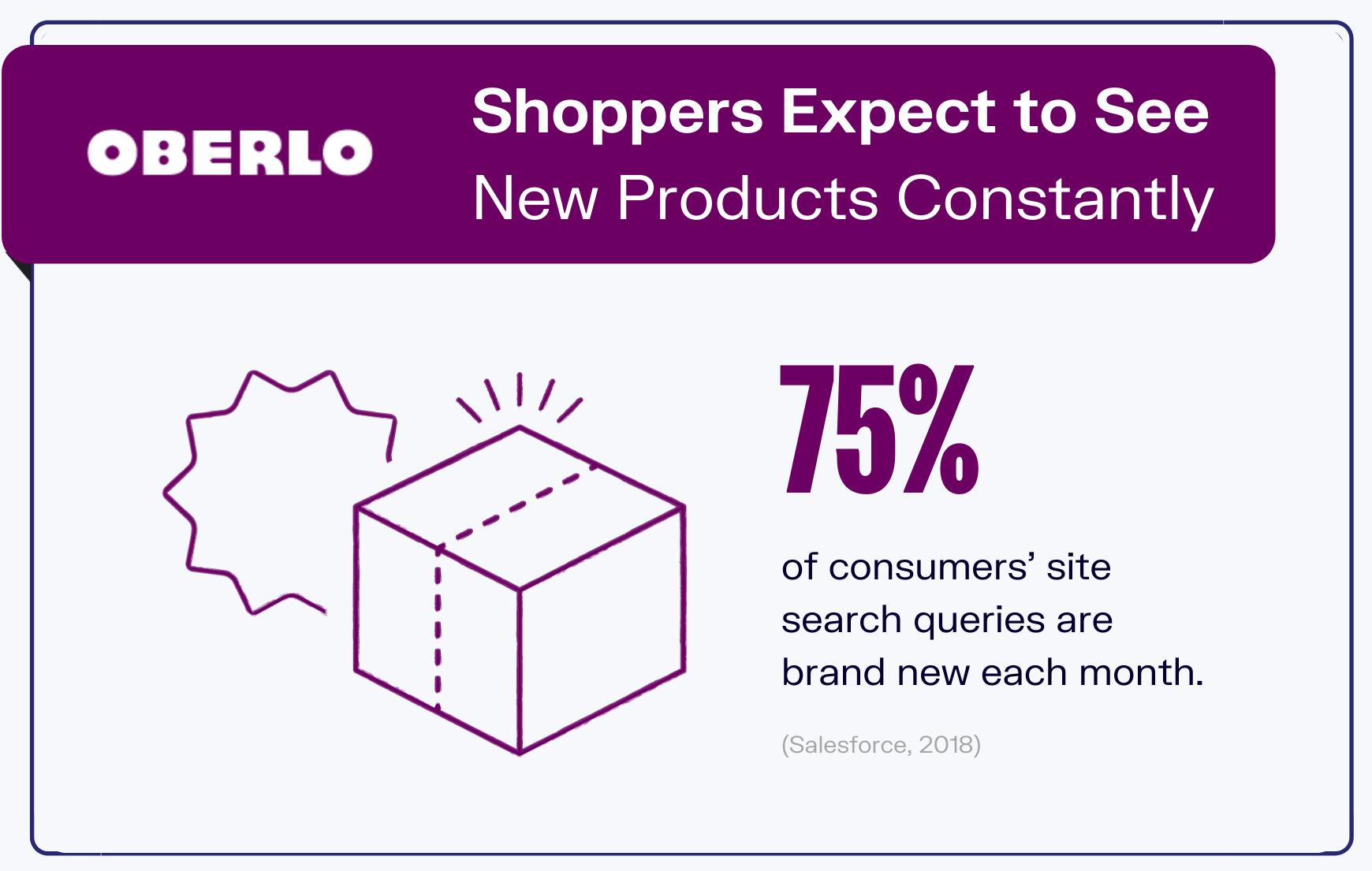 online shopping statistics graphic 7