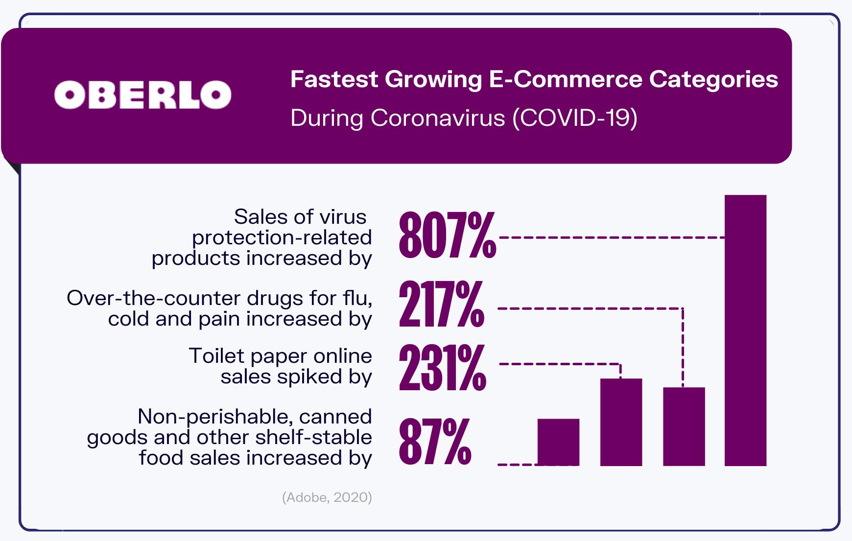 online shopping statistics graphic 9