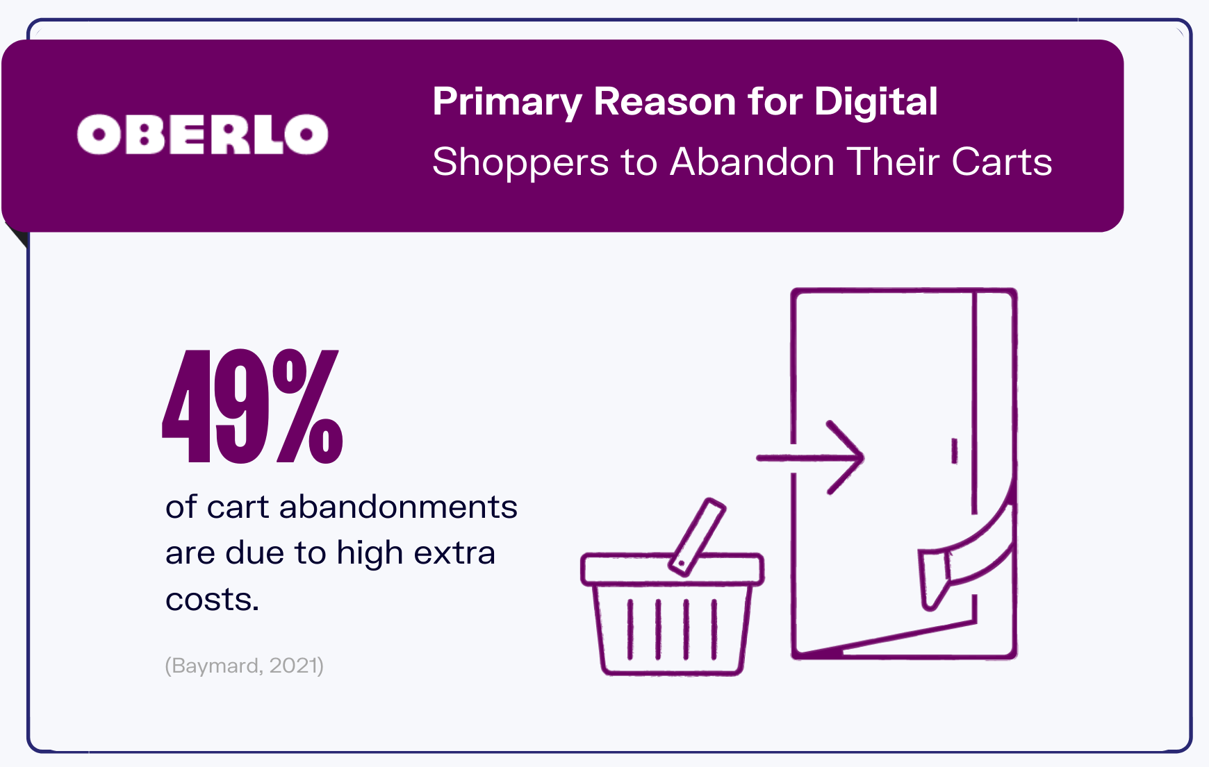 online shopping statistics graphic 10