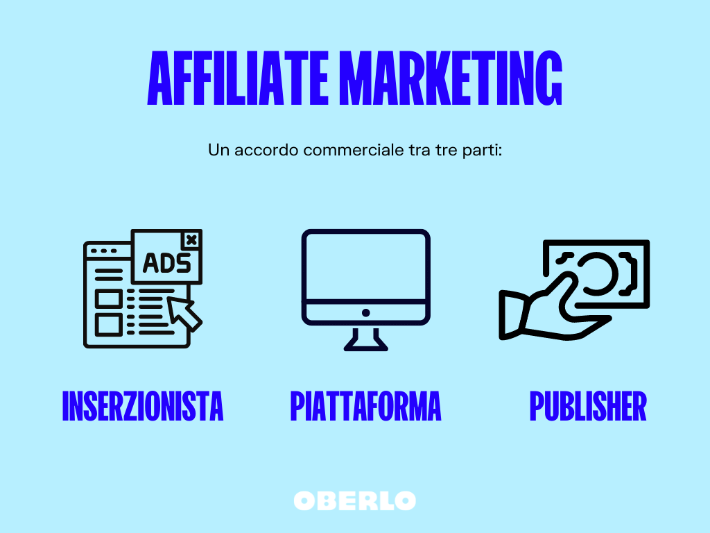 affiliate marketing come business online