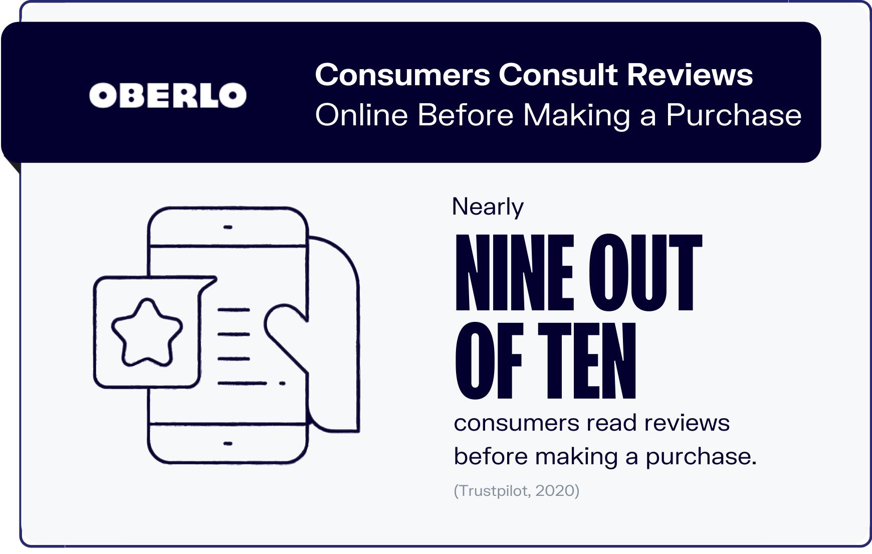 online reviews statistics graphic 1