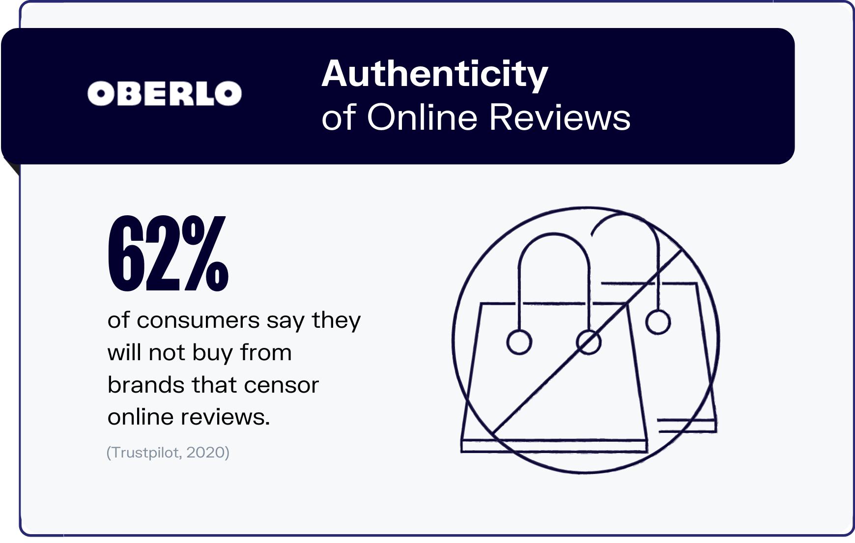 online reviews statistics graphic 2