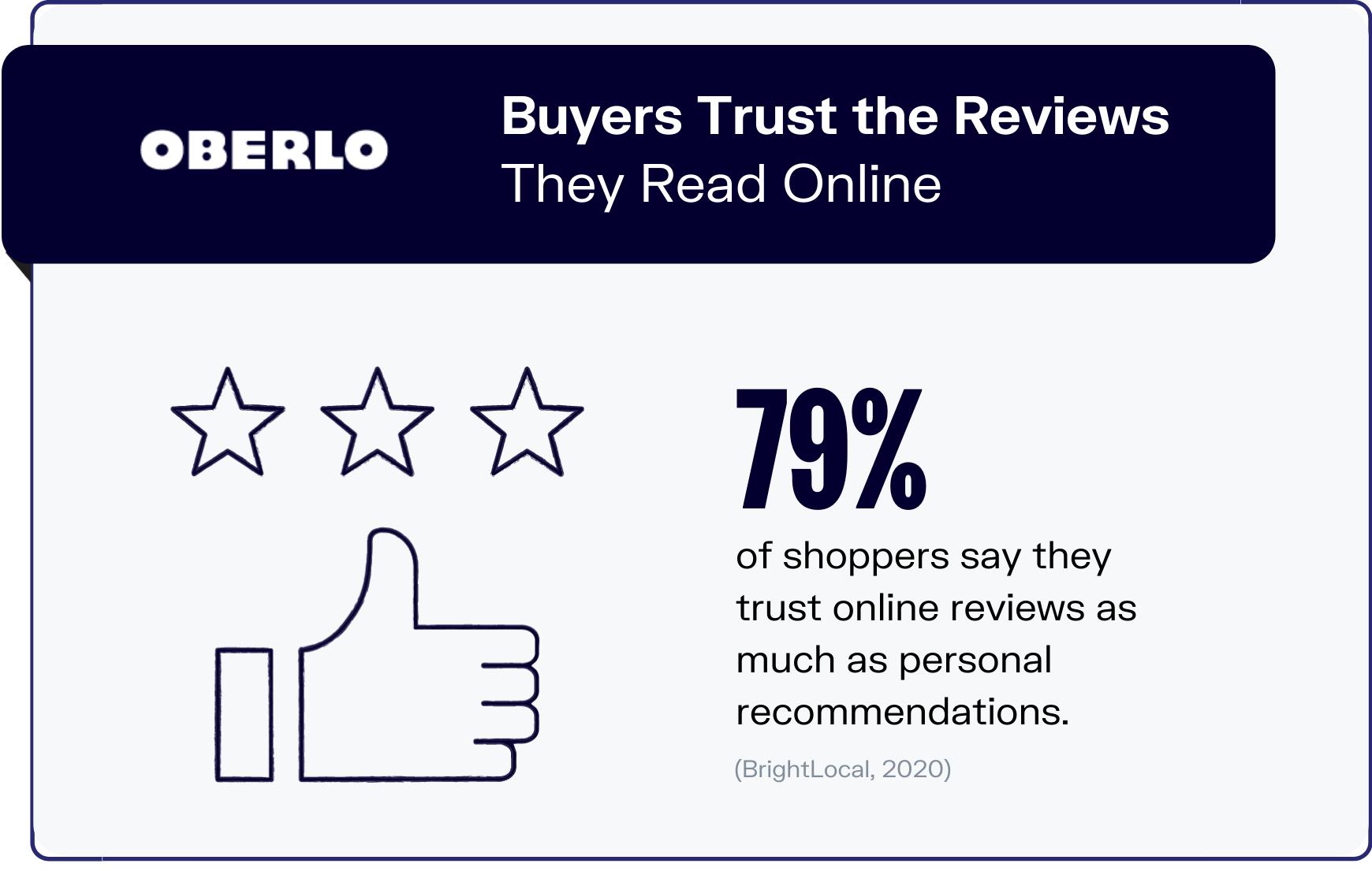 online reviews statistics graphic 3