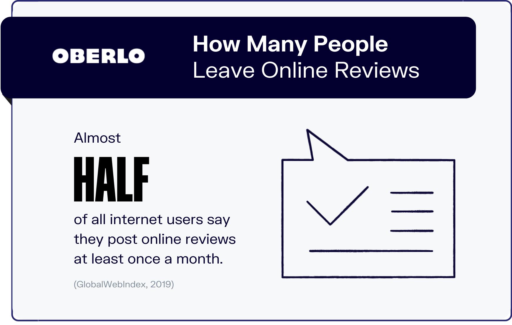online reviews statistics graphic 6