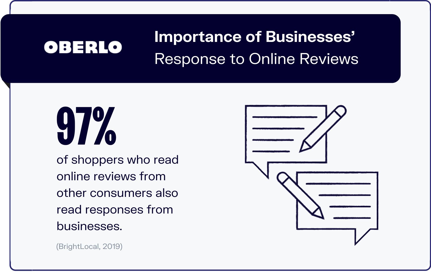 online reviews statistics graphic 8