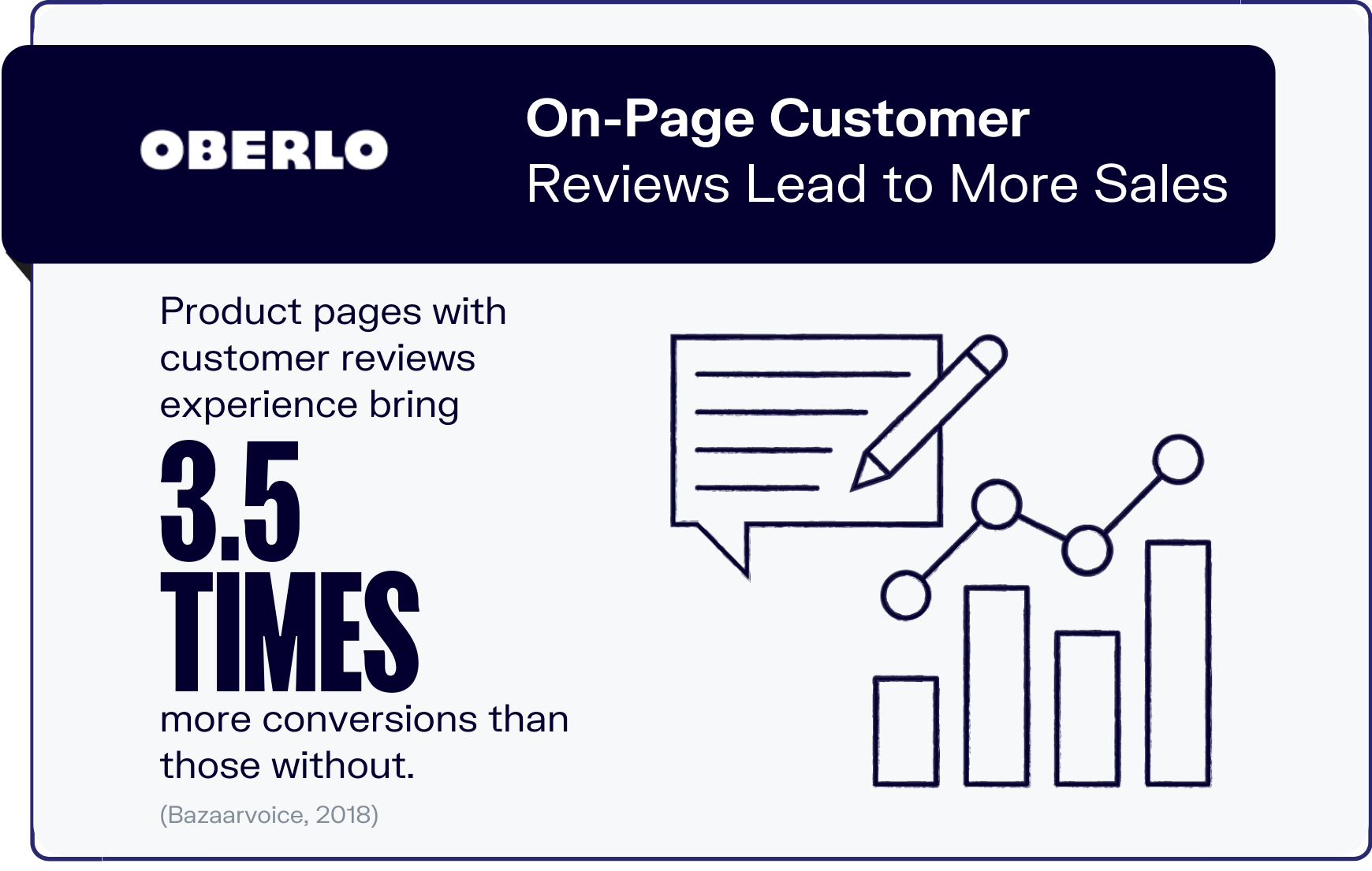 online reviews statistics graphic 10