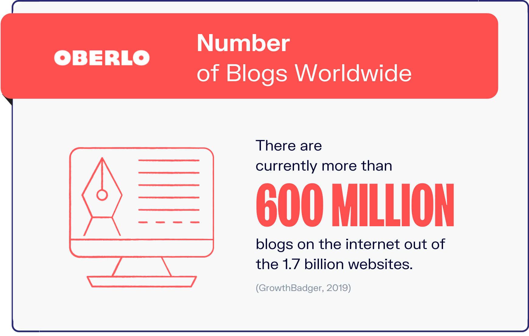 blogging statistics graphic 1
