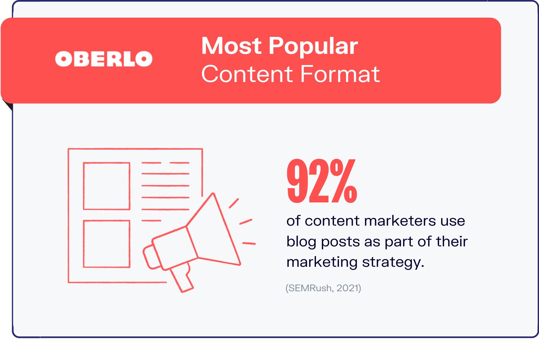 blogging statistics graphic 3
