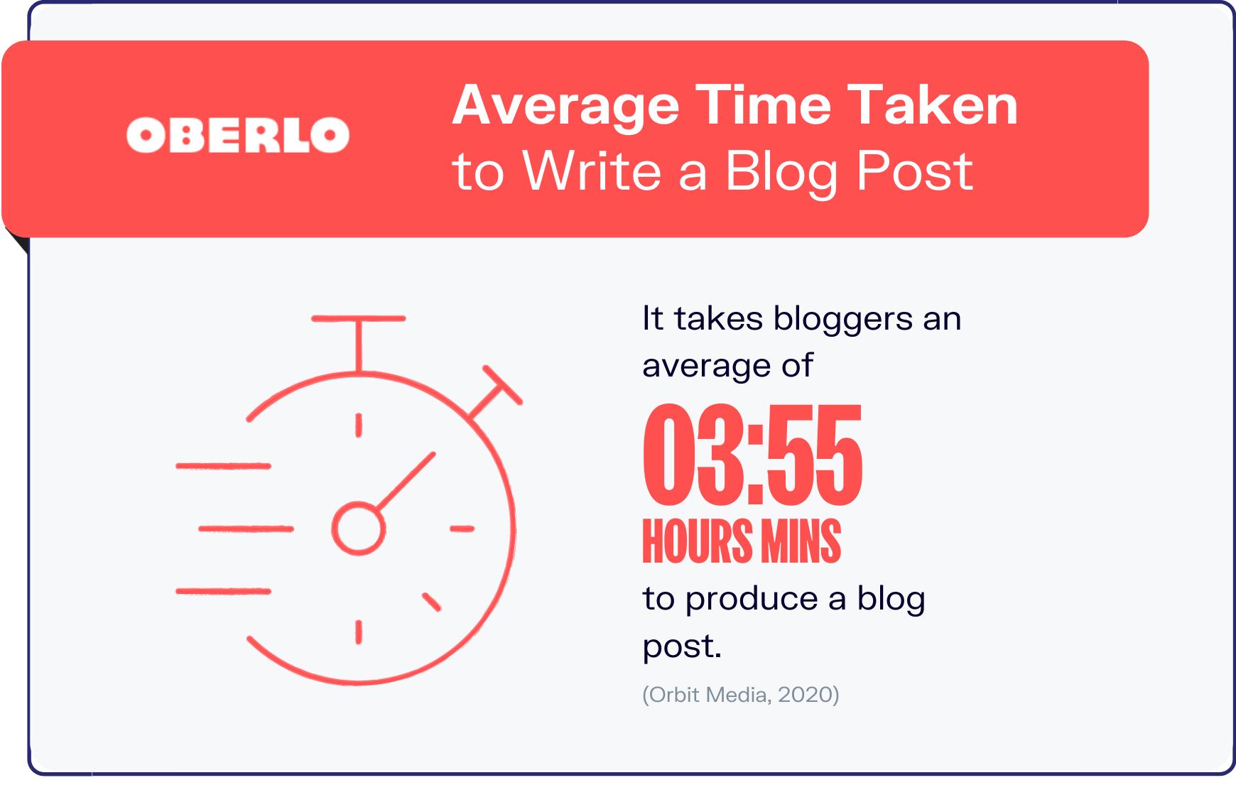 blogging statistics graphic 5