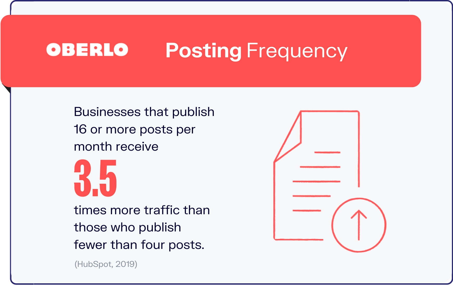 blogging statistics graphic 8