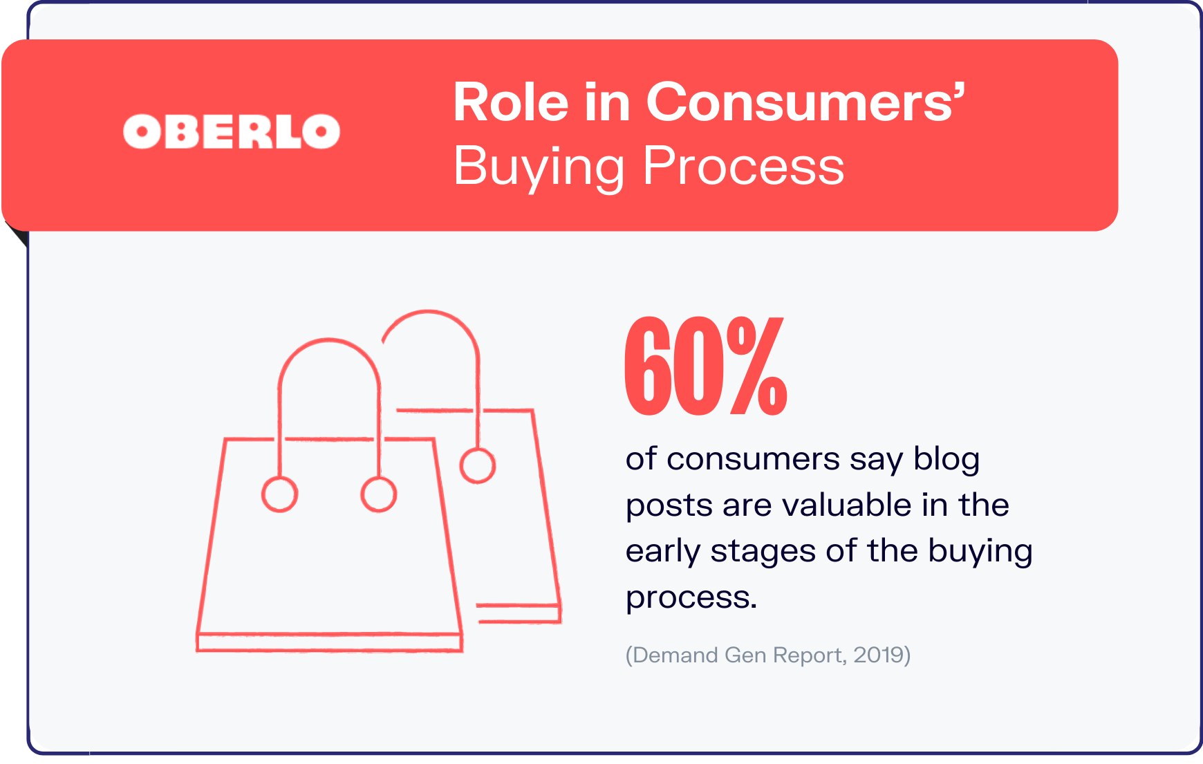 blogging statistics graphic 9