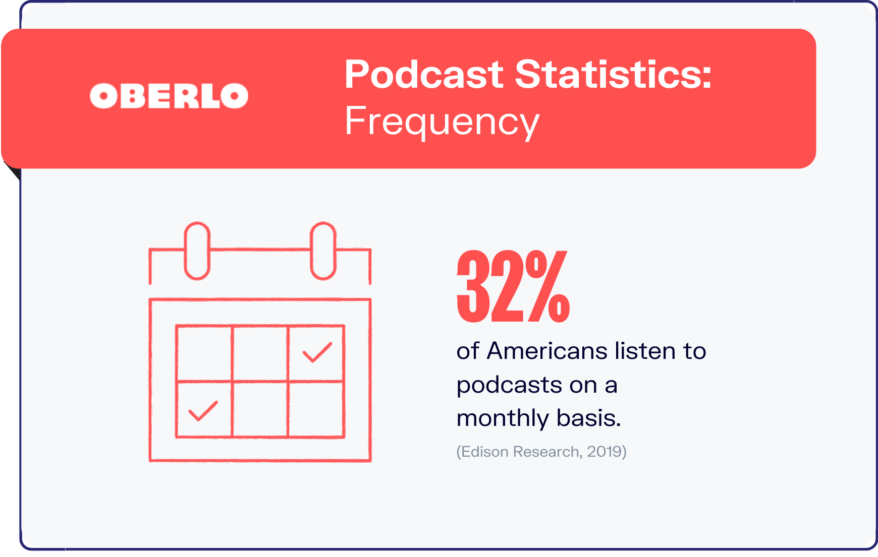 podcast statistics graphic 5