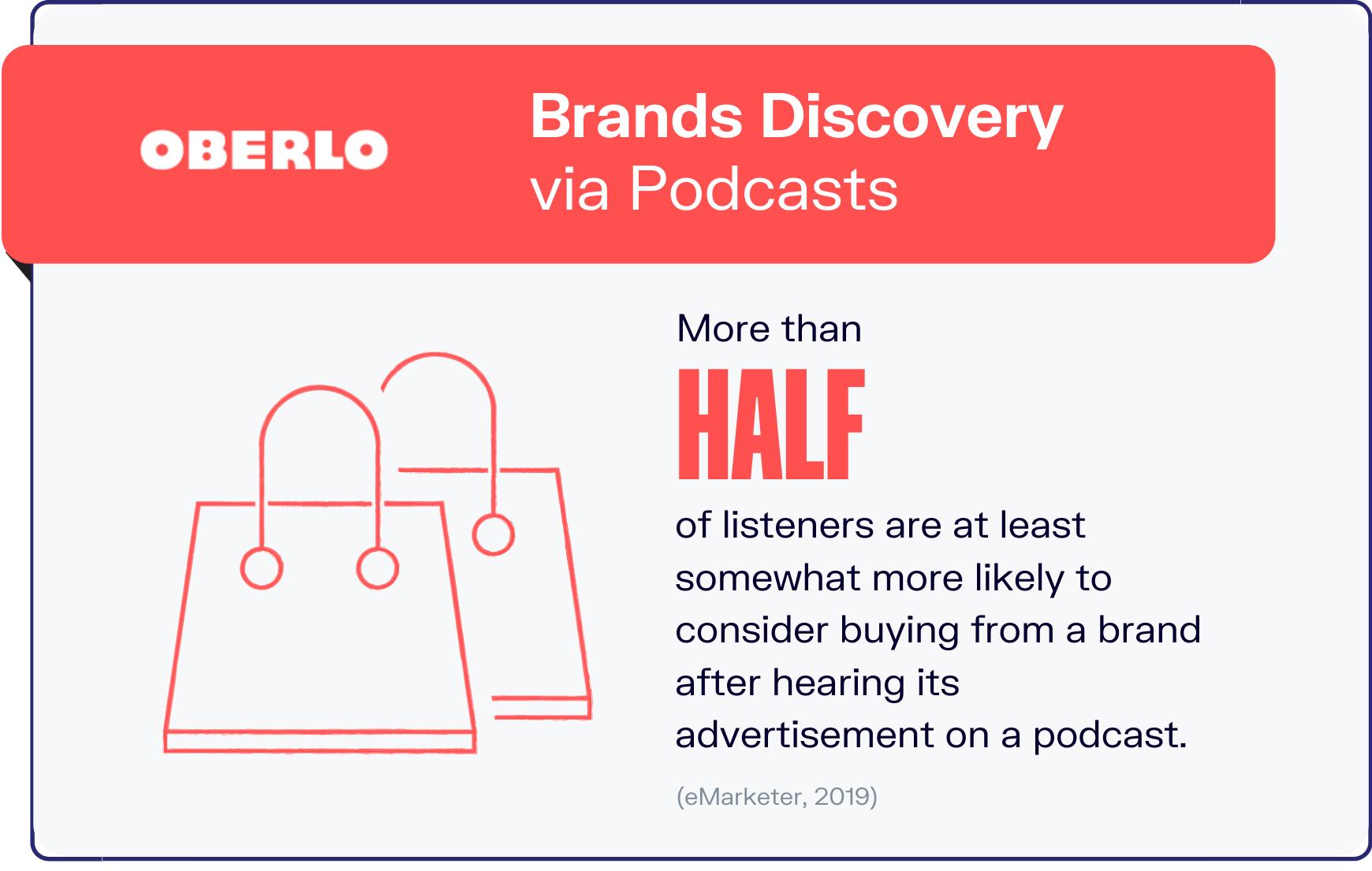 podcast statistics graphic 7