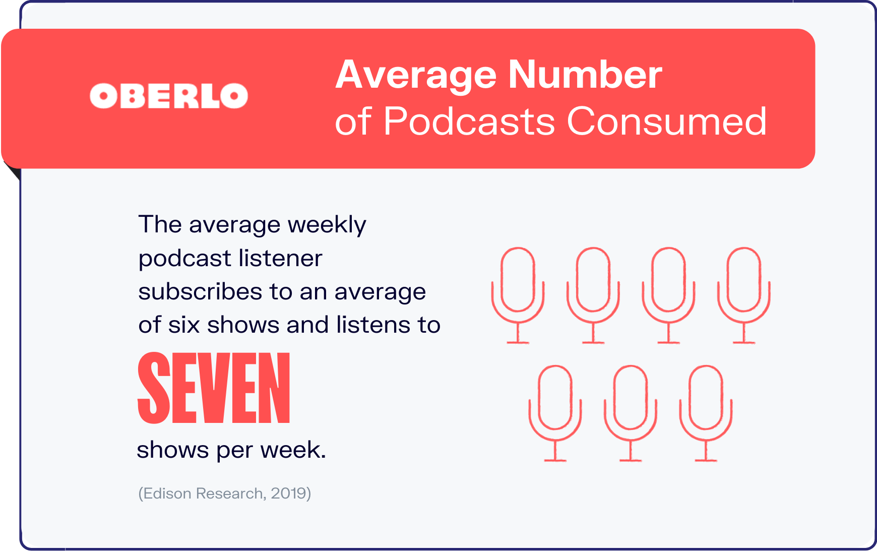 podcast statistics graphic 10