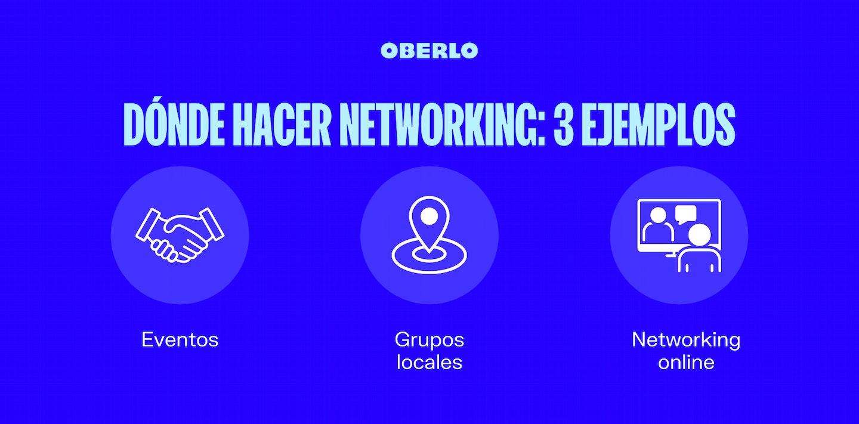 Ejemplos de networking