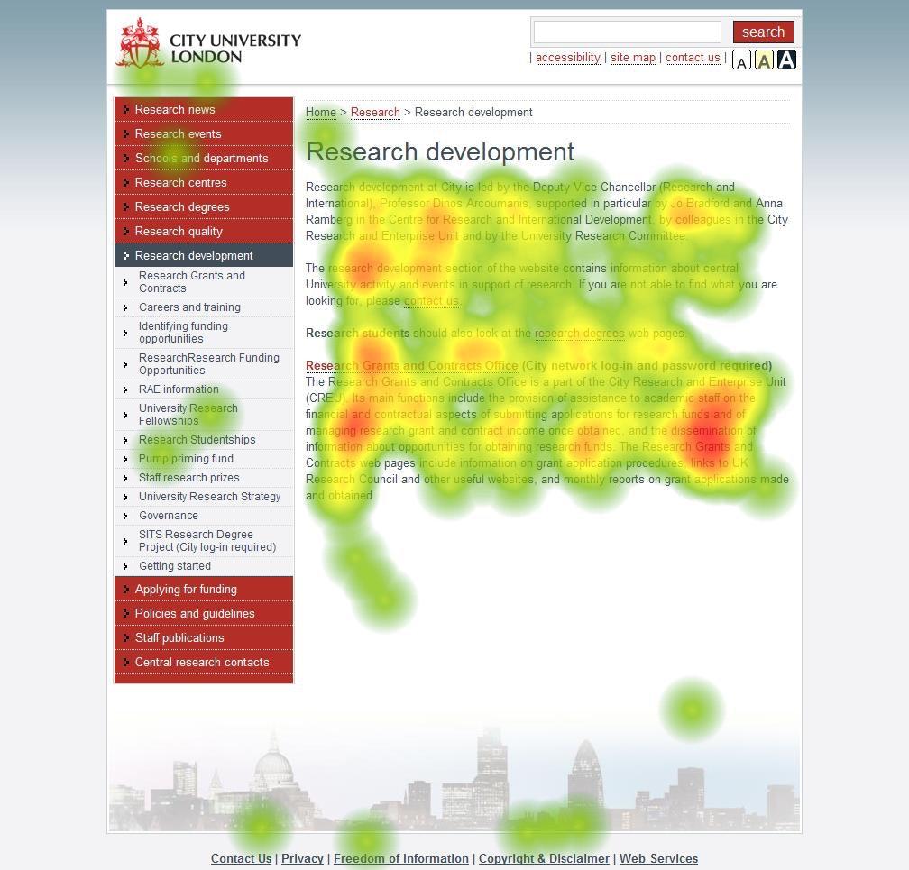 heatmap neuromarketing